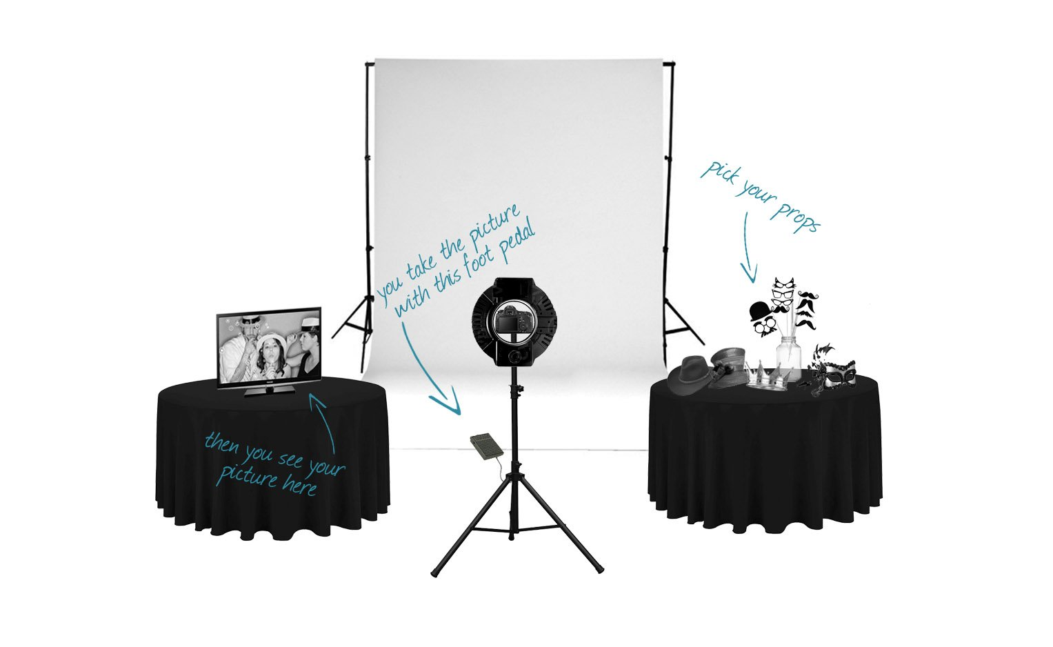 Setup diagram of Liz Wade Photography Photo Booth